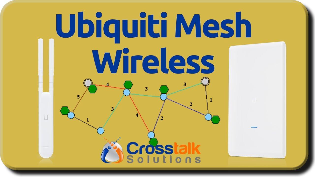 Ubiquiti Mesh Wireless