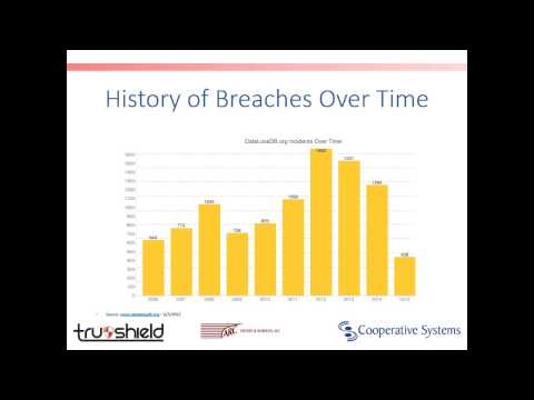 Webinar: Limiting Liability Before A Data Breach