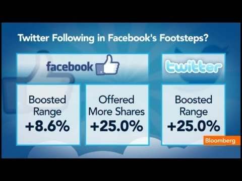 Twitter Stock Premium: Worth More Than Facebook?