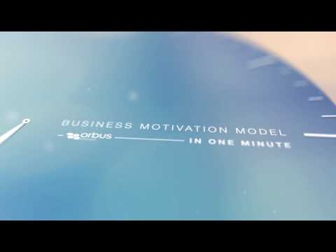 Business Motivation Model in 90 Seconds