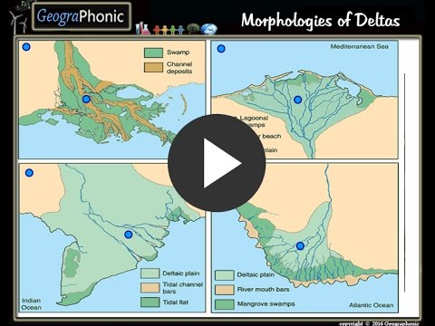 Morphologies of different types of deltas and their locations