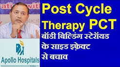 PCT Post Cycle Therapy Wash Out after  Steroid Cycle Testosterone Clomid Nolvadex 9899180390