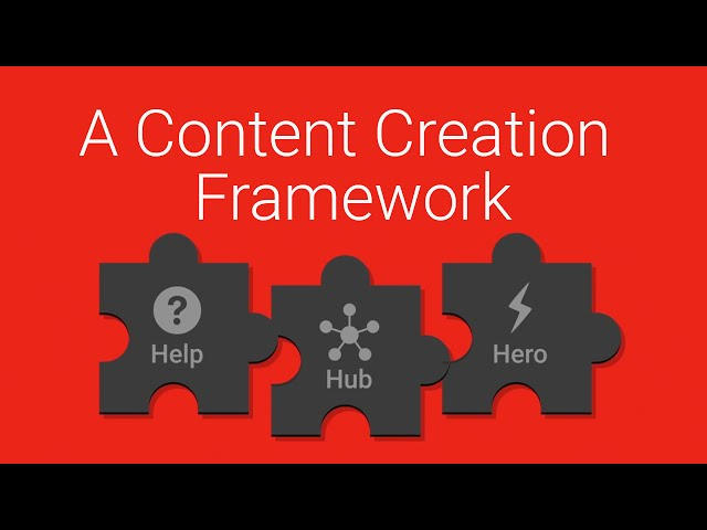 YouTube Playbook for Brands Ep 2/6 - A Content Creation Framework