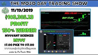 $103,385.23 Profit $MYOV $KRTX Winners 🍾The MOJO Day Trading Show