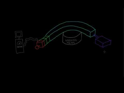 Unit 1 Chemistry: The Mass Spectrometer