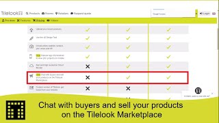Chat with buyers and sell your product on the Tilelook Marketplace