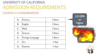 University of California Admission Requirements