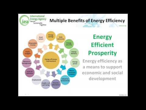 15. IEA's Energy Efficiency Recommendations for Mexico