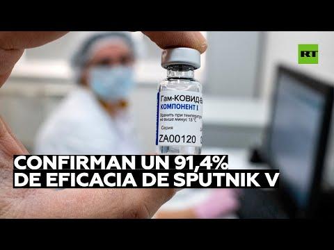RT en Español: Confirman un 91,4% de eficacia de la vacuna rusa contra el covid-19 Sputnik V
