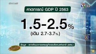โควิด-19 ซ้ำเติม สภาพัฒน์ปรับลด GDP ไทยปี 63 เหลือโตแค่ 1.5-2.5%