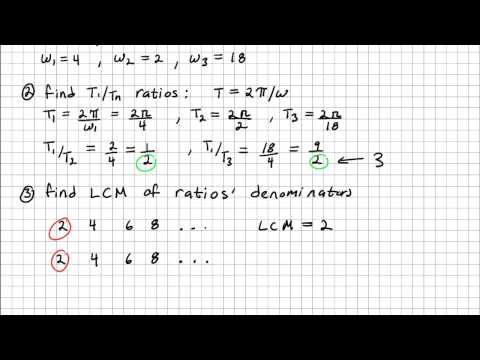 How To Find The Fundamental Frequency Of a Fourier Series