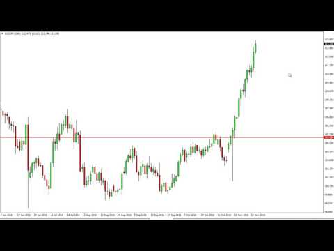 USD/JPY Technical Analysis for November 25 2016 by FXEmpire.com