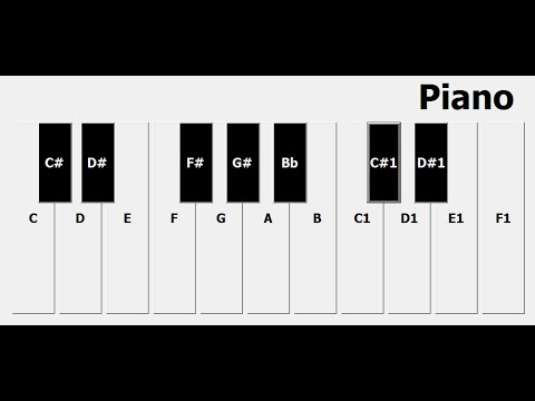 How to Create Piano in Excel using VBA to Embed Sound