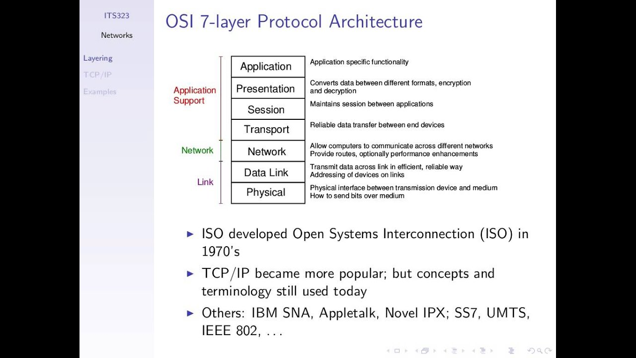 Networking and Protocol Architectures (ITS323, Lecture 21, 2014)