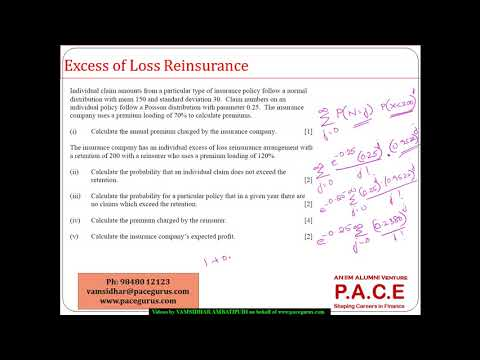 Excess of Loss Reinsurance   Reinsurer Premium and Expected Profit