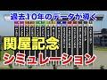 2018年  関屋記念  シミュレーション  【過去10年データ競馬予想】