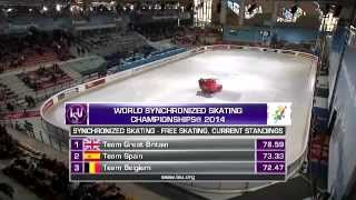 Team Spain Mundial 2014 Patinaje Sincronizado sobre hielo Programa Largo