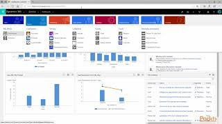 Getting Started with Dynamics 365 Customer Engagement: What is Dynamics 365 for Cust| packtpub.com