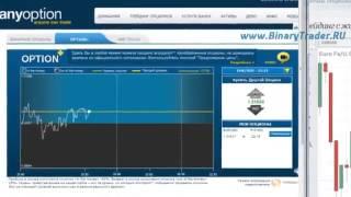 Стратегии Торговли Бинарными Опционами | Четкие Индикаторы для Бинарных Опционов