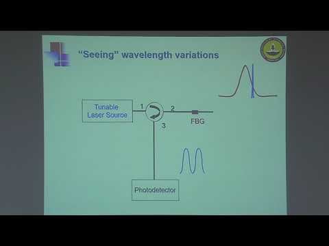 Partial Discharge Monitoring In Transformers At IIT Madras