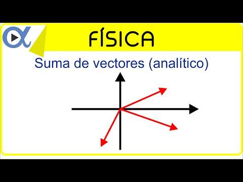 Graficas de Vectores en R3 - Harold Alvarez from YouTube · Duration:  5 minutes 38 seconds