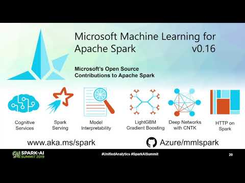 Infrastructure for Deep Learning in Apache Spark - Databricks