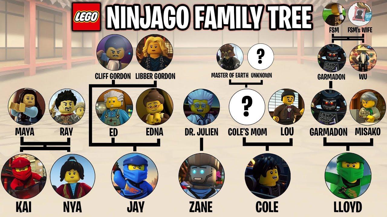 Download The LEGO Ninjago Ninja Family Tree!