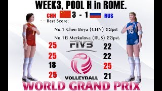 Week3 [PoolH]: China VS Russia Volleyball Women