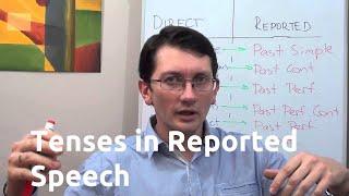 Изменение времени глаголов в косвенной речи английского языка
