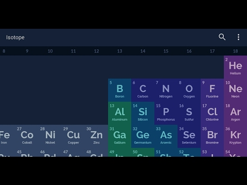 Isotope-android Periodic Table App