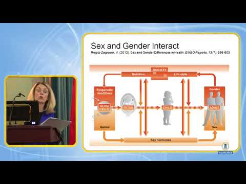 Keynote: Gender perspectives in research (HBP2/7)