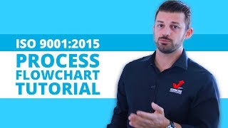 Process Flowchart - HOW TO CREATE PROCESS FLOWCHART FOR MANUFACTURING