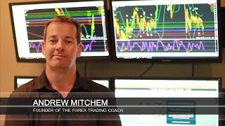 Why Forex trading is one of the best things to learn?
