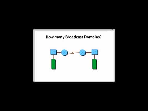 How many broadcast domains? Diagram Question CCNA
