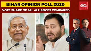 Opinion Poll On Bihar Elections: Vote Share Of 2020 Elections Compared With 2015 Polls   India Today