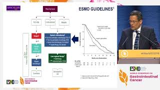 What is new in bile duct cancer in the last 12 months?