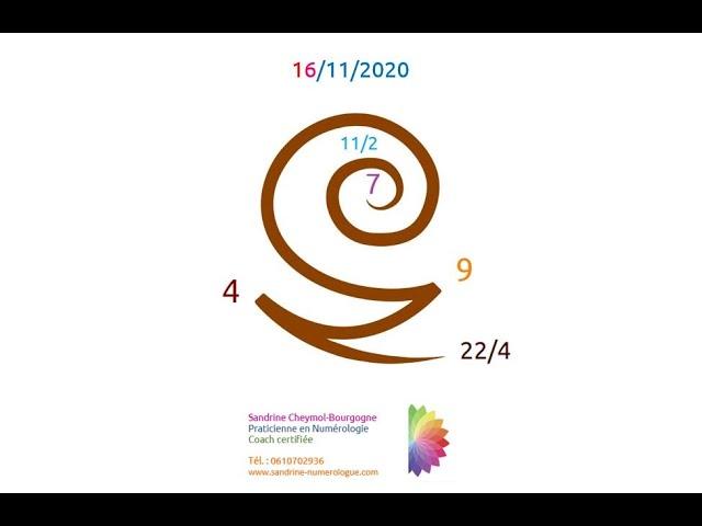 Les énergies du lundi 16/11/2020 en numérologie