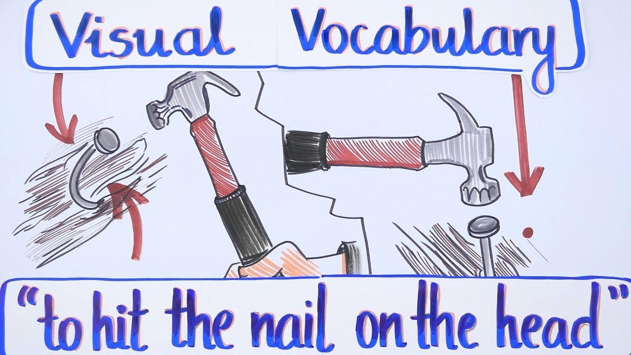 Visual Vocabulary - To Hit the Nail on the Head - English Vocabulary ...