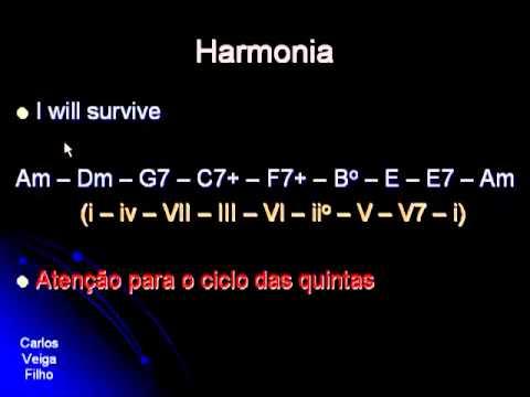 Harmonia 27 - Campo Harmônico Menor - Exemplos