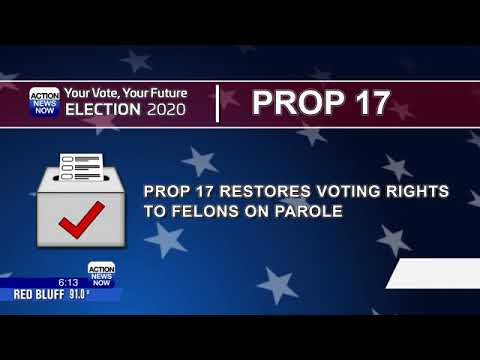 Proposition 17 Explained