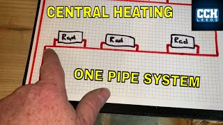 Plumbing - HOW TO INSTALL A ONE PIPE CENTRAL HEATING SYSTEM