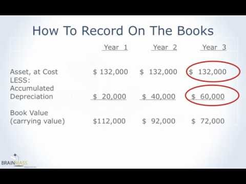 Disposing of Depreciated Assets (part 1 of 2)