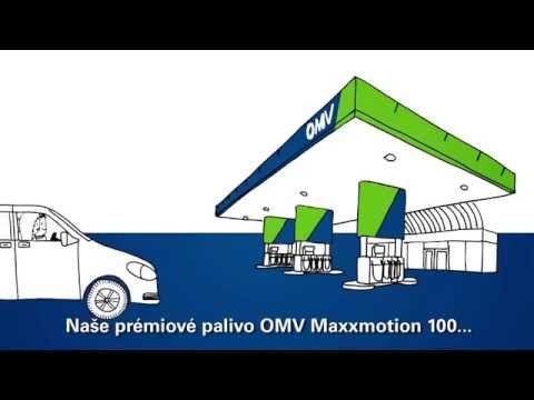Benzina Tank Karta Youtube