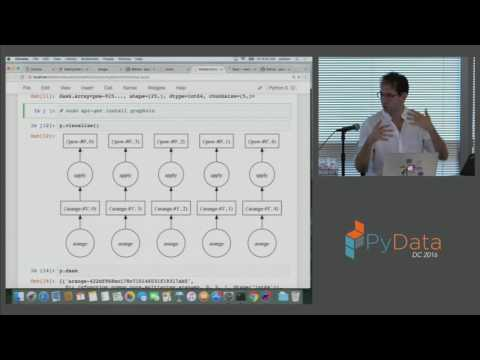 Matthew Rocklin | Using Dask for Parallel Computing in Python