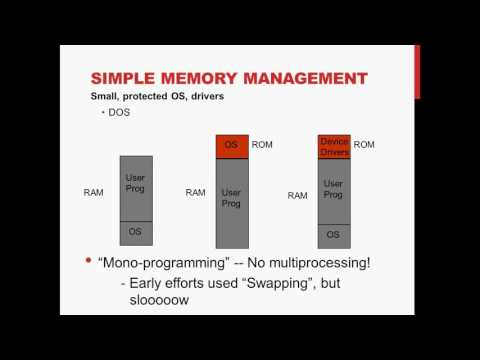 Memory Hierarchy - Logical Address vs Physical Address   OS basics   Eng
