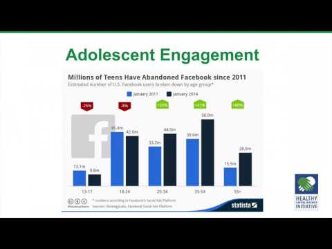 Social Media & Public Health Education