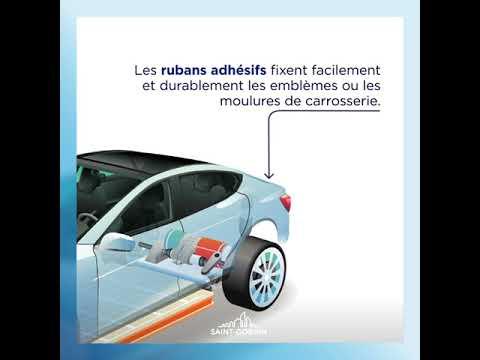 Solutions pour les véhicules éléctriques