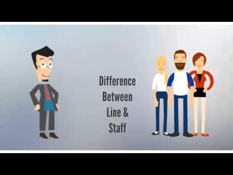 Management Function Staffing and How to Staff?