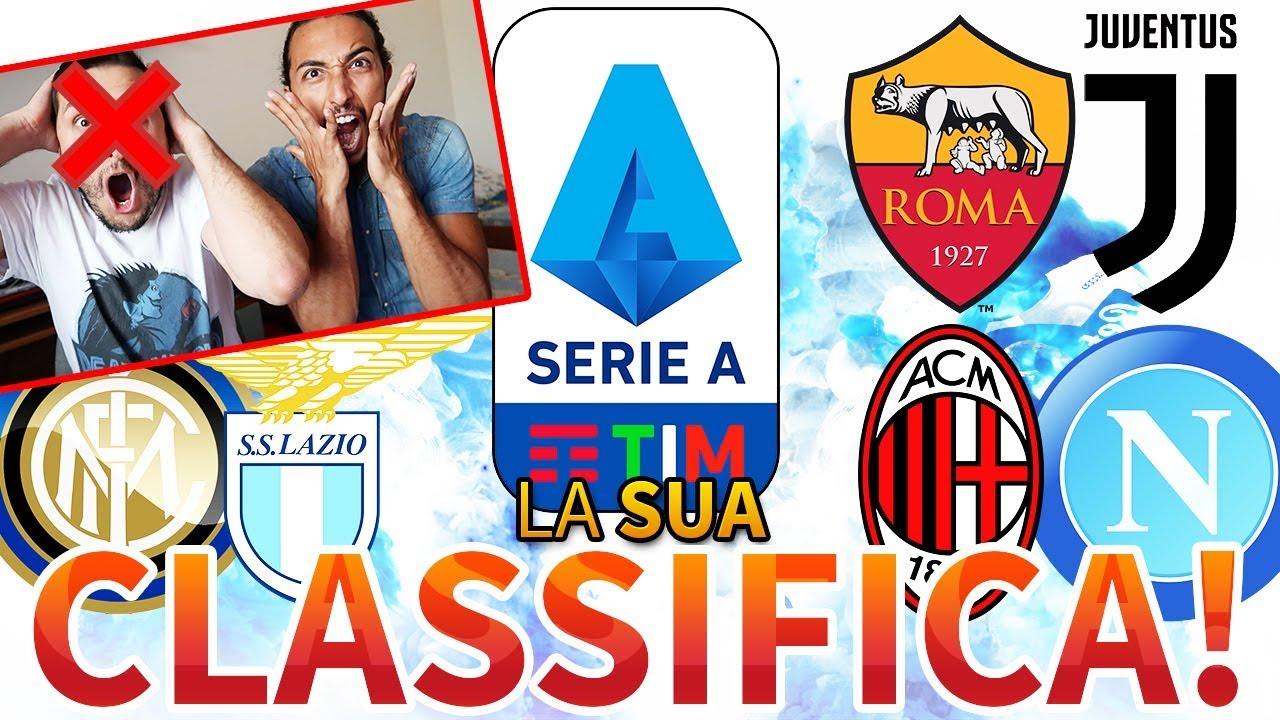 La Prediction Del Buon Fabio Sulla Classifica Finale Di