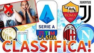 """La Prediction Del """"buon"""" Fabio Sulla Classifica Finale Di Serie A 2019-2020!!!"""